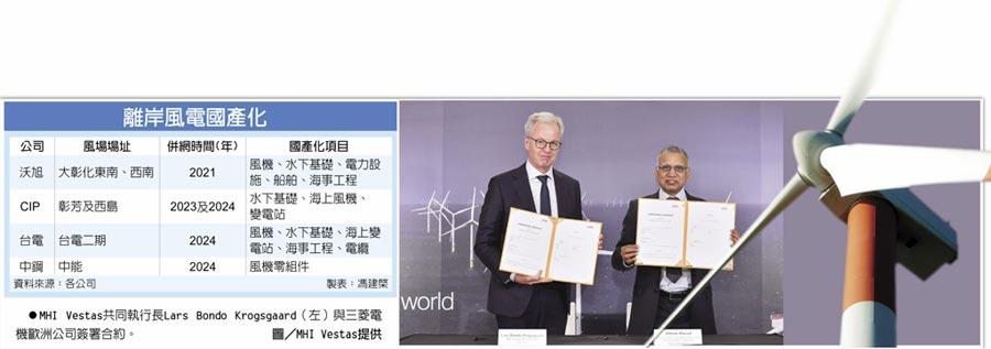 離岸風電國產化  ●MHI Vestas共同執行長Lars Bondo Krogsgaard(左)與三菱電機歐洲公司簽署合約。圖/MHI Vestas提供