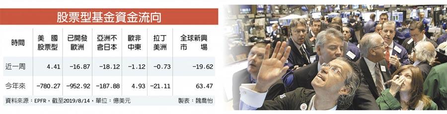 股票型基金资金流向