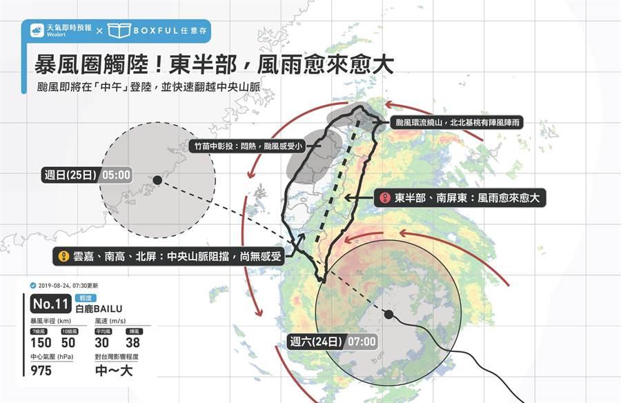 臉書專頁《天氣即時預報》說,等到颱風一過中央山脈,「風雨就來了」。(圖/天氣即時預報)