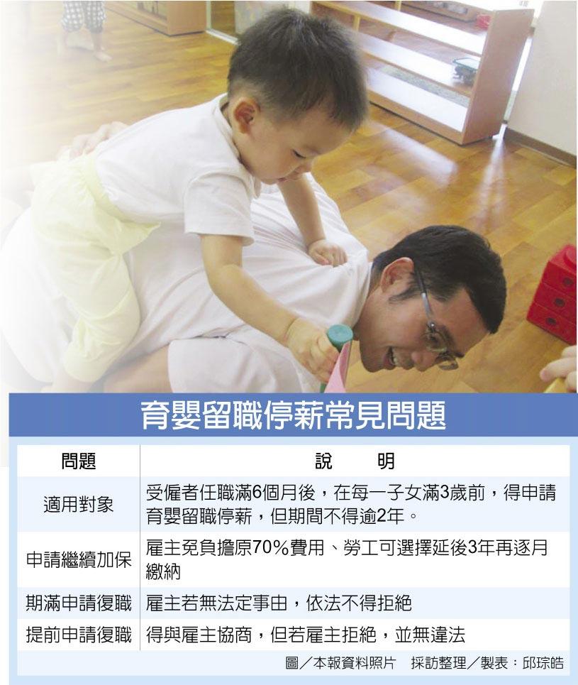 育嬰留職停薪常見問題