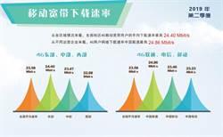 中國移動、中國電信4G網速低於大陸全國平均值