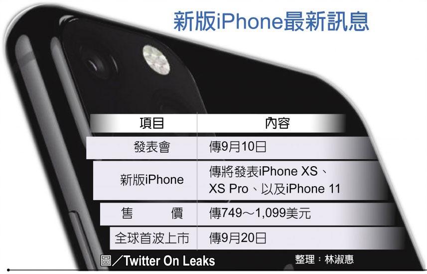 新版iPhone最新訊息