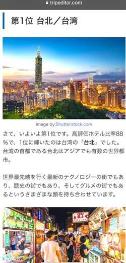 台北、高雄同時擠進日客最想再去的10大都市排行榜