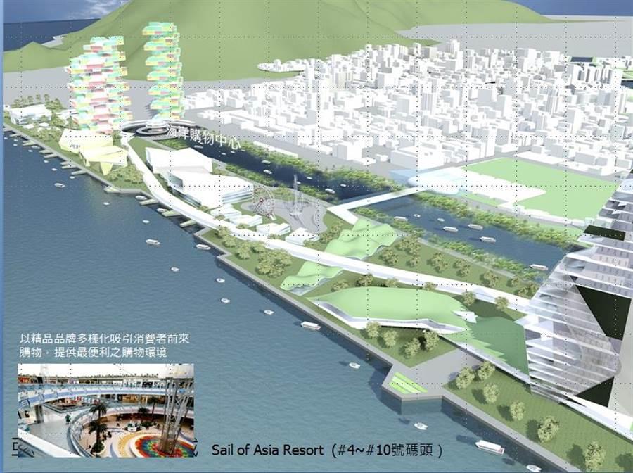 高市府前朝時代,港務局針對港區開發提出的願景規畫圖中,就有一座摩天輪,但如今港務公司竟對高市經發局說,港區不能蓋愛情摩天輪,令人相當錯愕。(林宏聰翻攝)