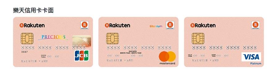 樂天信用卡平常被稱為遊日神卡之餘,平日就有每周四、五刷卡就加送5倍點數。(翻攝樂天信用卡官方網站)