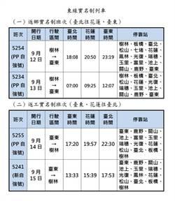 台鐵中秋車票狂銷24萬張 明開搶東線實名制列車