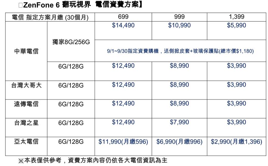 ZenFone 6搭配五大電信特定費率的購機方案(內容仍須以電信商公布的方案為準)。(圖/華碩提供)