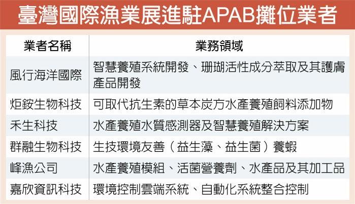 臺灣國際漁業展進駐APAB攤位業者