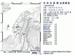豪雨還不夠!屏東三地門地震 規模4.1