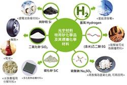 光宇鑽研回收技術 循環經濟第一家