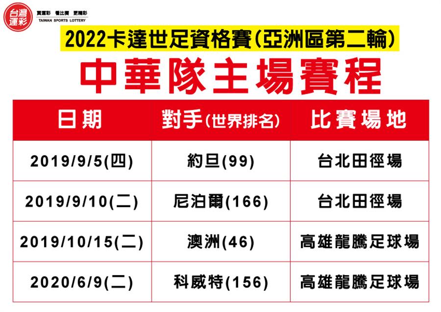 中華隊主場賽程(台灣運彩提供)