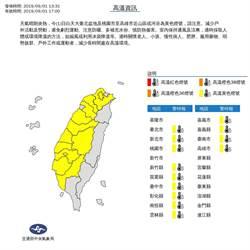 西半部高溫炎熱 13縣市黃色燈號發布