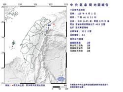 宜蘭外海今晨規模4.3地震 最大震度2級