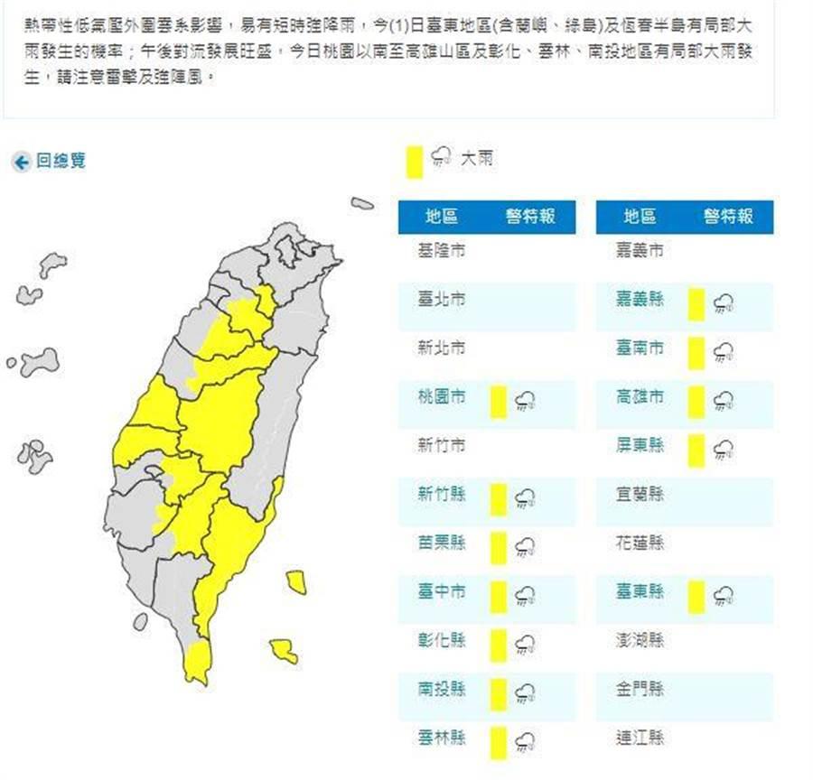 中央氣象局發布12縣市大雨特報。(示意圖/資料照片)