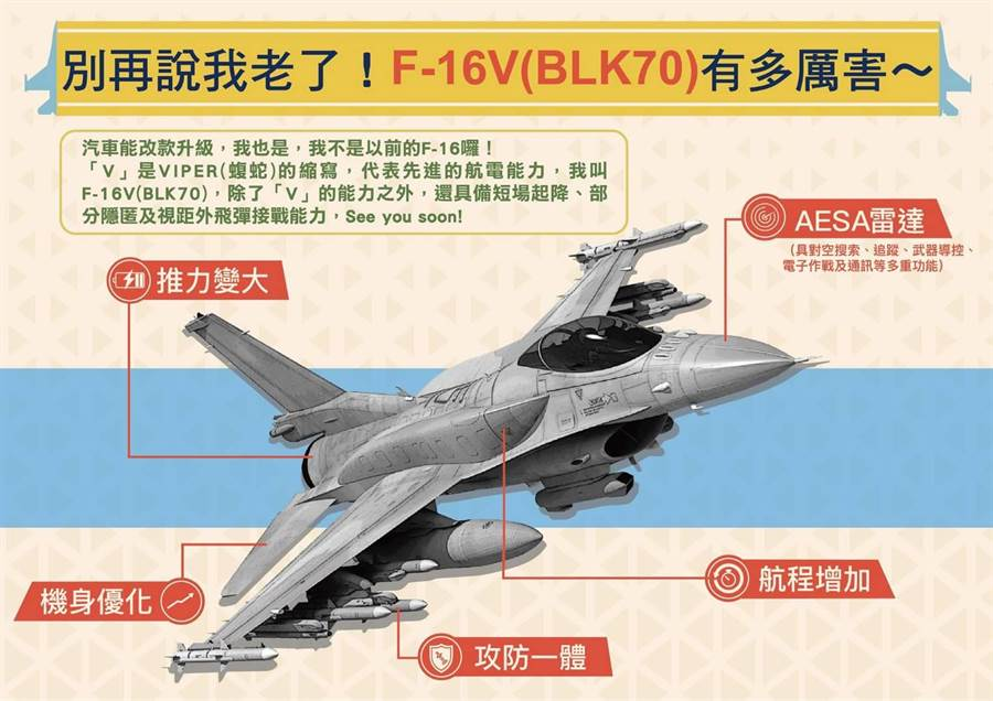 空軍說明F-16V戰機性能。摘自空軍臉書。