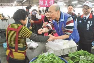 韓國瑜菜市場無敵!街頭民調輾壓蔡柯