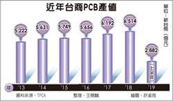 台商H1兩岸PCB產值 同期新高