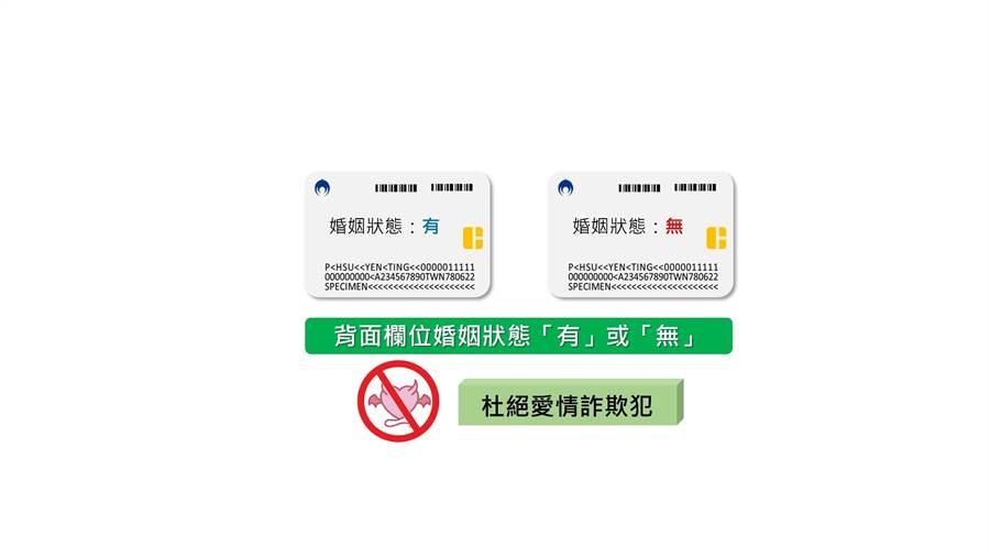 內政部強調新式身分證背面仍有婚姻狀態(內政部提供)