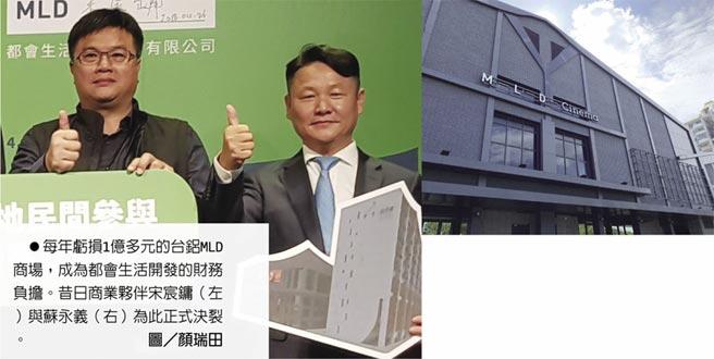 每年虧損1億多元的台鋁MLD商場,成為都會生活開發的財務負擔。昔日商業夥伴宋宸鏞(左)與蘇永義(右)為此正式決裂。圖/顏瑞田