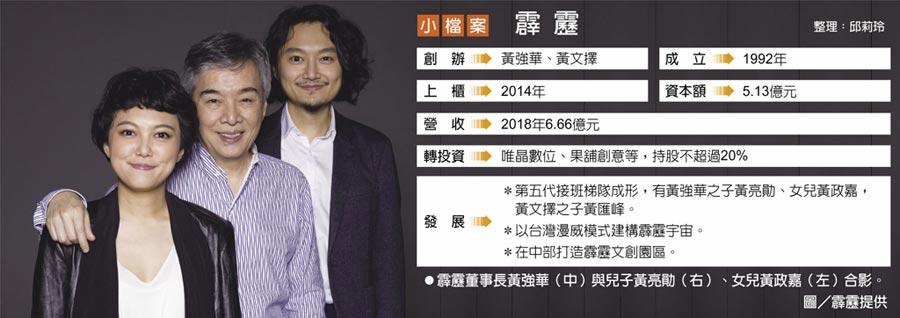 霹 靂  ●霹靂董事長黃強華(中)與兒子黃亮勛(右)、女兒黃政嘉(左)合影。圖/霹靂提供