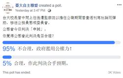 管中閔遭申誡 投票95%網友批不合理