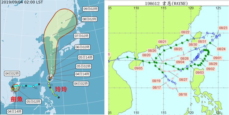 左圖/第13號颱風「玲玲」從台灣東方海面北上。第14號颱風「劍魚」已減弱為熱帶低壓(左圖)。右圖/「韋恩」壽命長(近20天),遇上不斷變化的導引氣流,造成有記錄以來最怪異的颱風路徑。(氣象局)