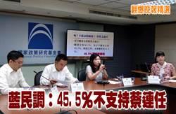 《翻爆晚間精選》藍民調:45.5%不支持蔡英文連任