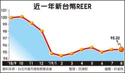 新台幣8月REER 不降反升