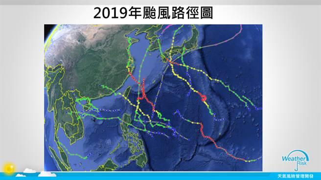 2019年颱風路徑圖。(圖擷自天氣風險管理公司)