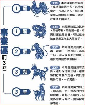 十二生肖本周運勢 9/8~9/14