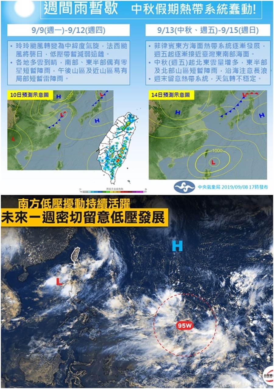 一張圖看中秋連假是否泡湯?(上圖/氣象局)下圖:低氣壓(95W)正在發展,預計在中秋節前後,往菲律賓到台灣之間靠近,但影響程度還無法評估。(圖/台灣颱風論壇|天氣特急FB)