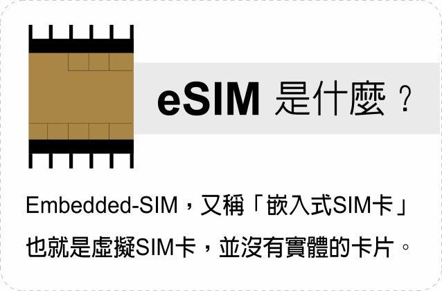 eSIM 是什麼?