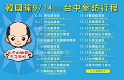 韓14日到台中 鐵人行程1天參訪18間宮廟