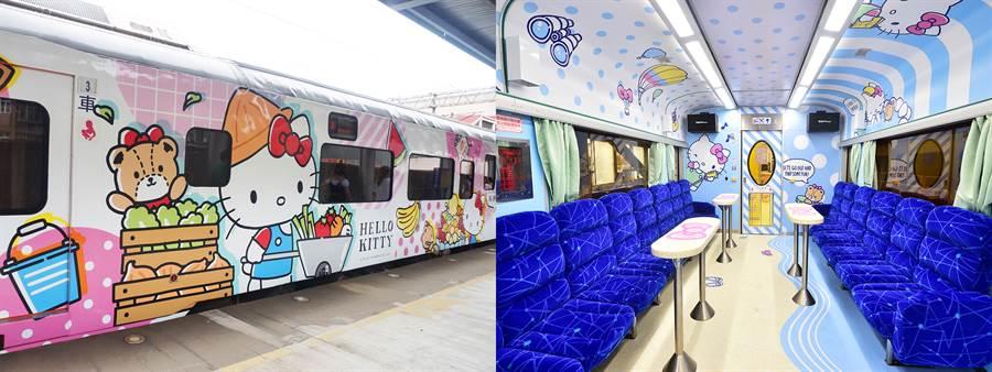 搭Hello Kitty繽紛列車玩台灣,最低3千有找
