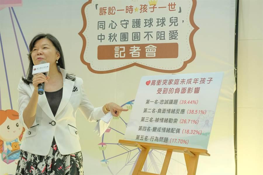 現代婦女基金會董事長潘維剛分析高衝突家庭孩子,受到的負面影響。(羅浚濱攝)