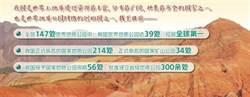 大陸新增7處國家地質公園