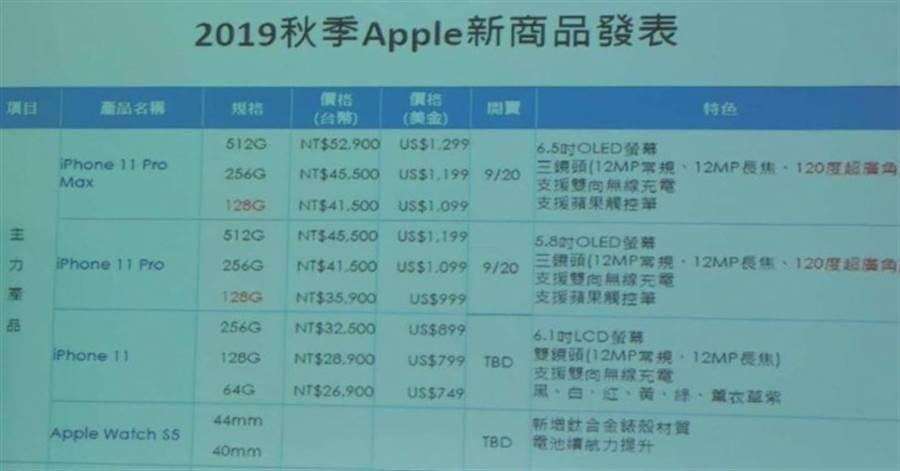 《ePrice》網站取得來自蘋果經銷商的會議資料,曝光了新 iPhone 上市的許多資訊。(摘自ePrice)