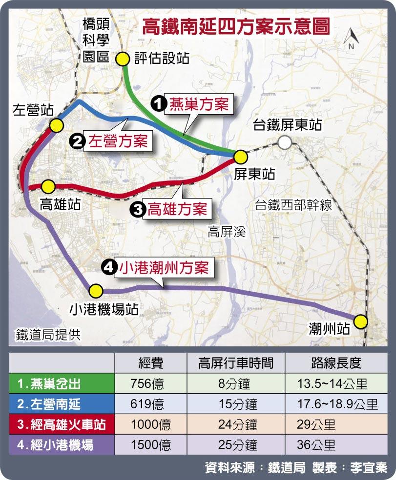高鐵南延四方案示意圖