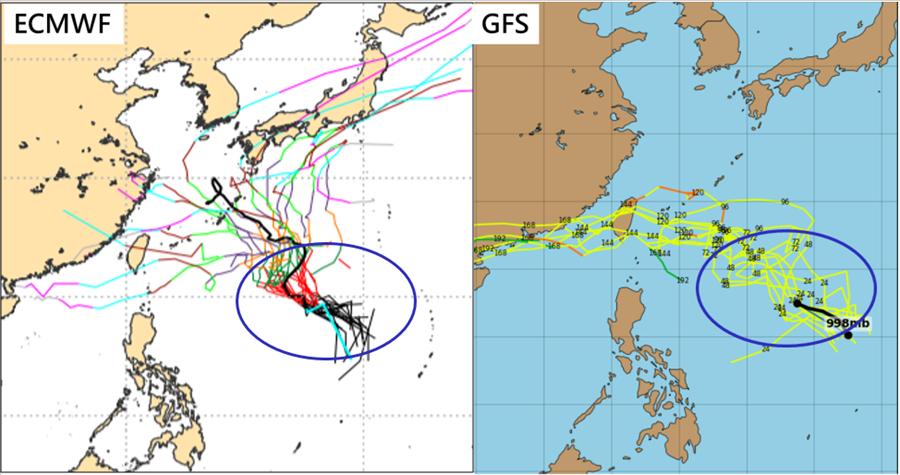 最新歐洲模式(左圖)及美國模式(右圖)模擬路徑,熱帶系統在菲律賓東方海面,呈現「擺線」運動(藍圈)。但連假過後,有部分系離台灣很近。(圖擷自ECMWF&tropical tidbits)