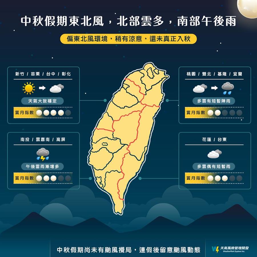 天氣風險公司預測,中秋假期北部雲量多,南部午後有雨。(圖/摘自天氣風險 WeatherRisk臉書)