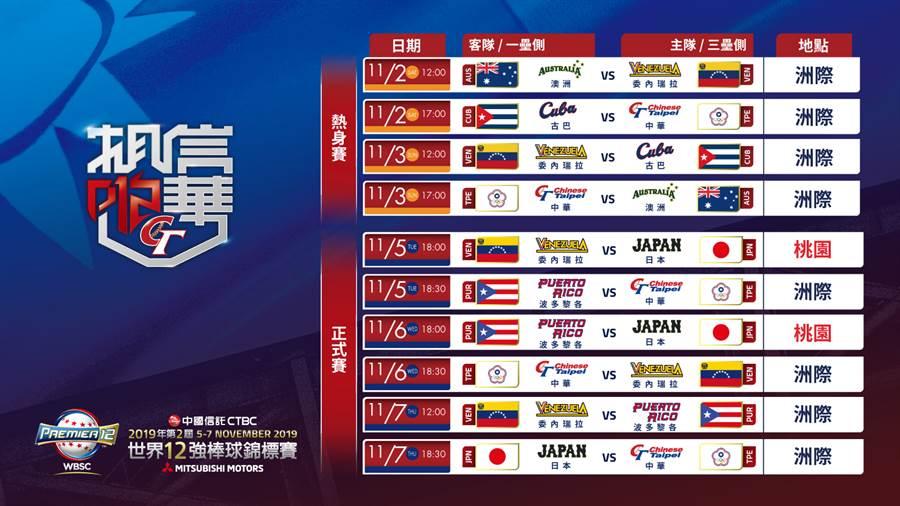 12強預賽賽程表。(中華棒協提供/鄧心瑜傳真)