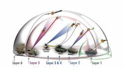 美軍設想未來6層防空網  對付無人機威脅