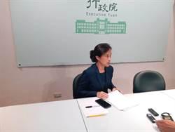 台索斷交 政院:不屈服中國