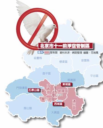 鴿子也禁飛 北京7區域入淨空管制