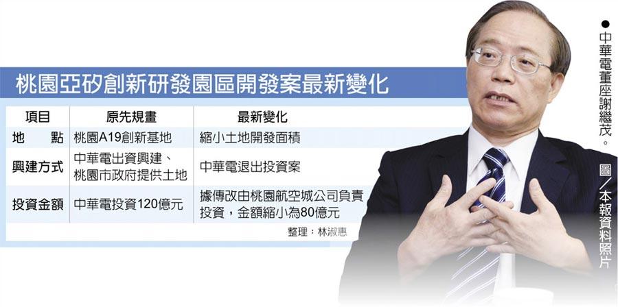 桃園亞矽創新研發園區開發案最新變化 中華電董座謝繼茂。圖/本報資料照片