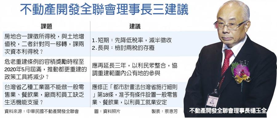不動產開發全聯會理事長三建議  不動產開發全聯會理事長楊玉全
