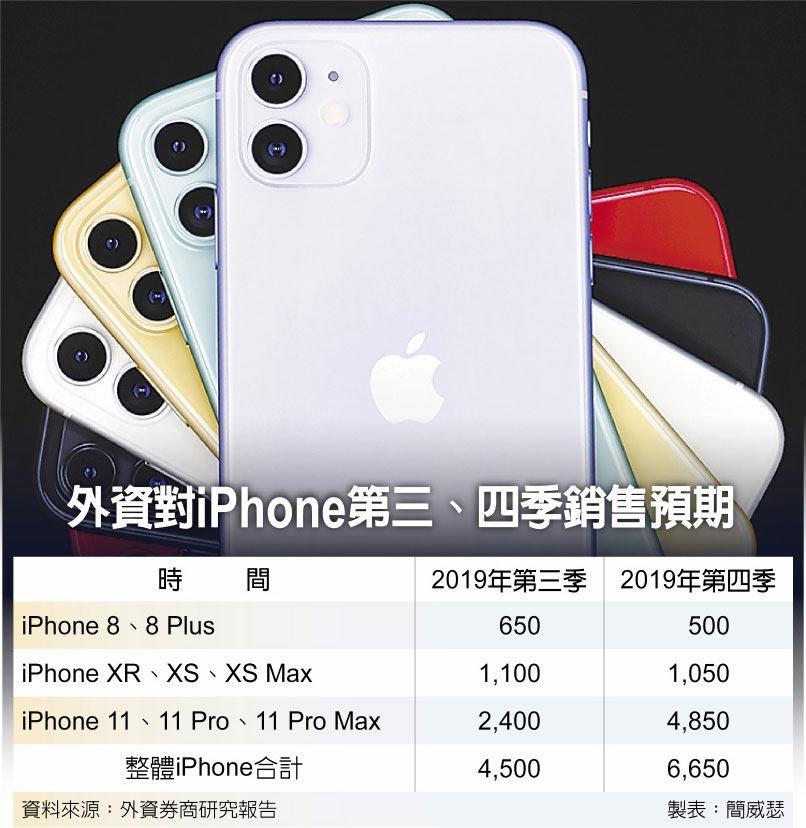 外資對iPhone第三、四季銷售預期