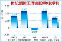 風電+業外 世紀鋼 下半年業績大爆發