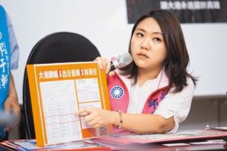 國民黨議員直指大港開唱規避採購法