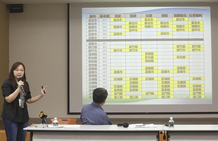 艾普羅行銷市場公司協理游彩玲(左)說明民調結果。(張鎧乙攝)
